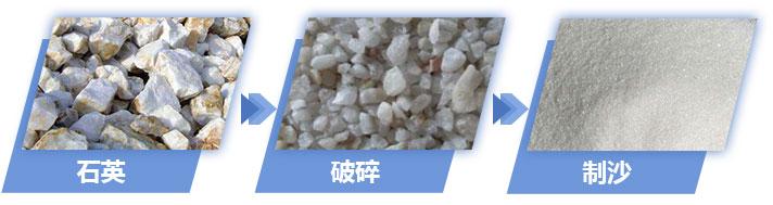 石英物料制沙成品展示